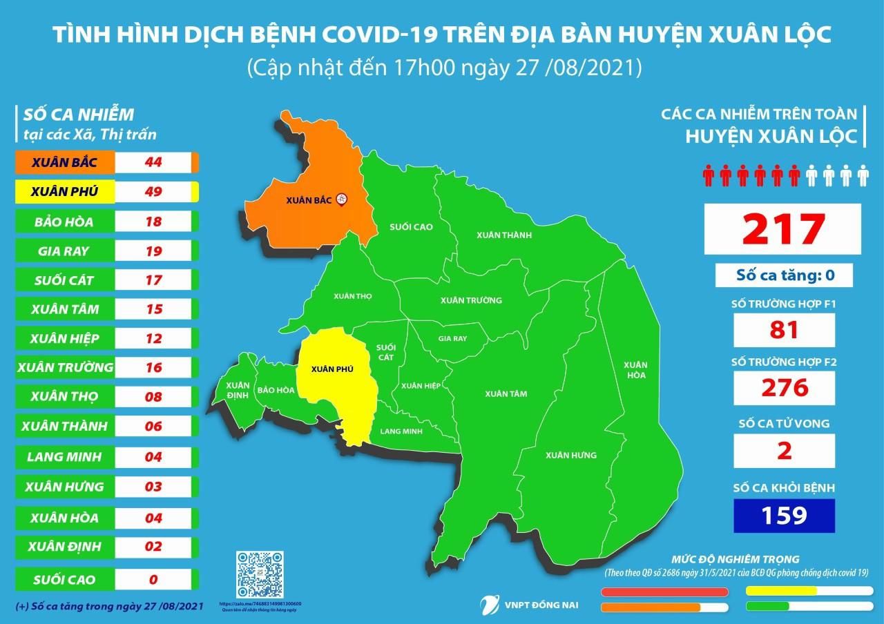 THÔNG TIN NHANH Về tình hình và công tác phòng, chống COVID-19 trên địa bàn tỉnh (đến hết ngày 27/8/2021)